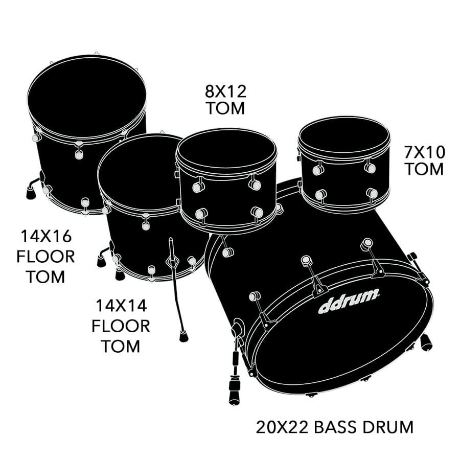 Dios Maple 5pc Satin Black Shell Pack